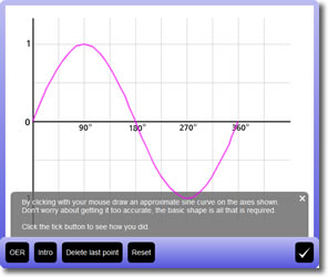 Try the sine curve activity